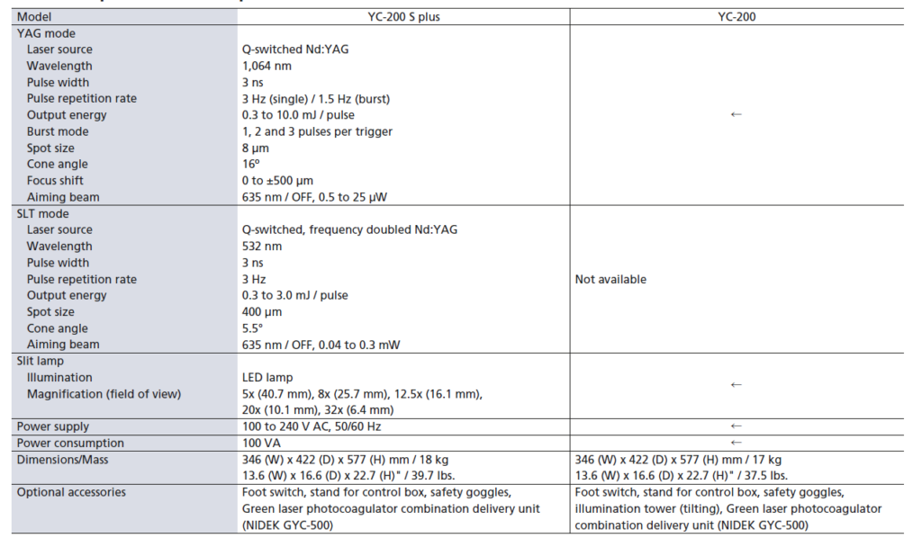 YC200_Specification