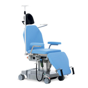 Surgical Furniture